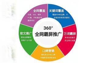 网站SEO必做的工作有哪些?