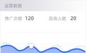 福田网站优化-福田网站关键词霸屏-10天内上千核心关键词上...