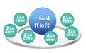 聊城网站建设,聊城网站优化,聊城网络公司,聊城网站制作推...
